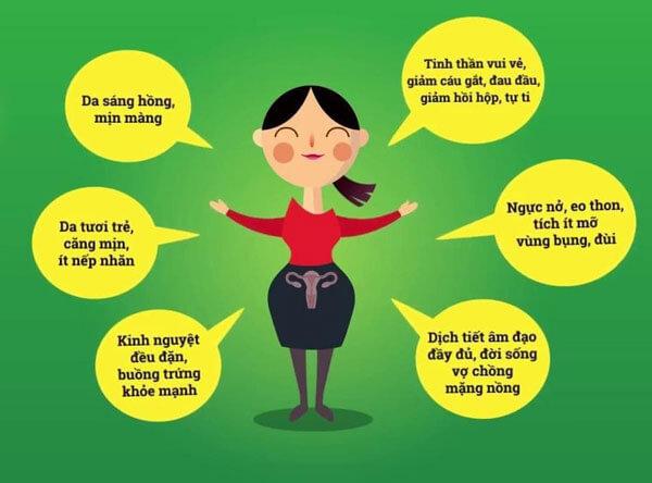 Những tác dụng - vai trò của nội tiết tố nữ đối với cơ thể